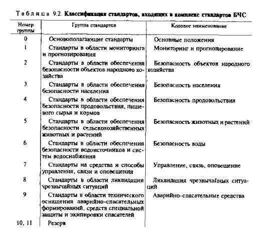 классификацию продукции